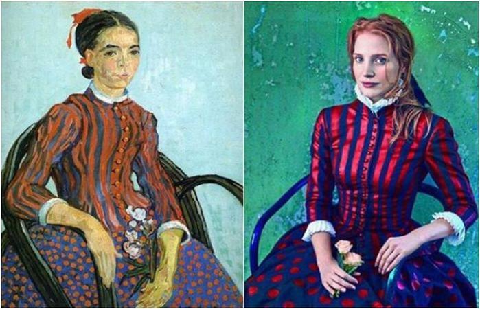 Модные коллекции, созданные по мотивам картин известных художников