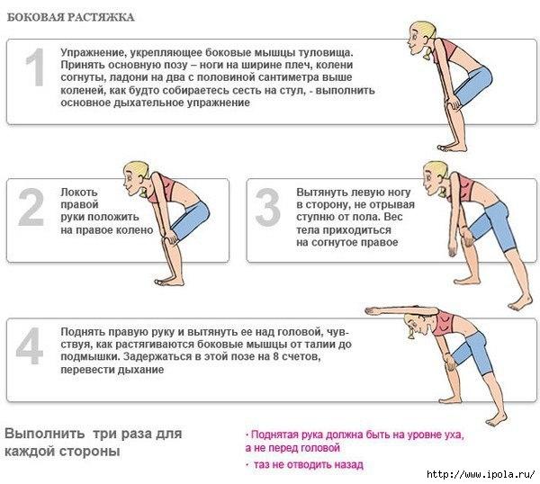 Как похудеть в животе при помощи дыхания