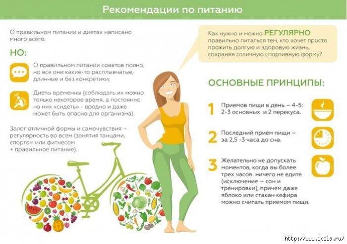 Советы При Похудении Подростку. Как быстро и безопасно похудеть подростку