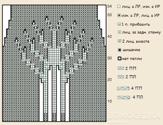 pled-s-direvyami-shema (640x492, 299Kb)