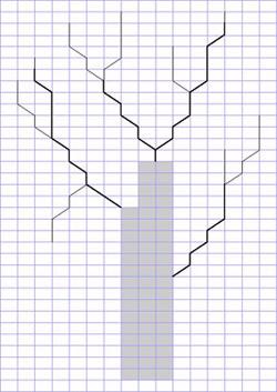 LIRbranches (250x353, 99Kb)
