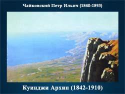 5107871_Kyindji_Arhip_Ivanovich_18421910 (250x188, 42Kb)