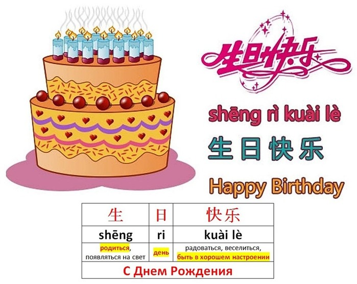 характер прикольное поздравление с днем рождения по-японски здания