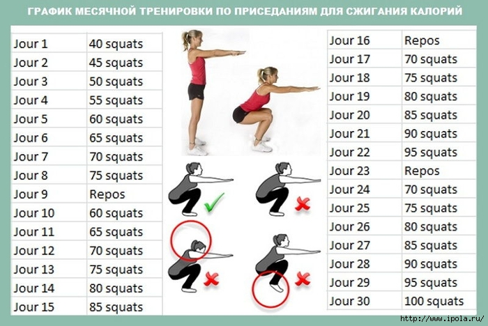 Сколько Времени Тренироваться Чтобы Похудеть. Когда лучше всего тренироваться, чтобы похудеть?