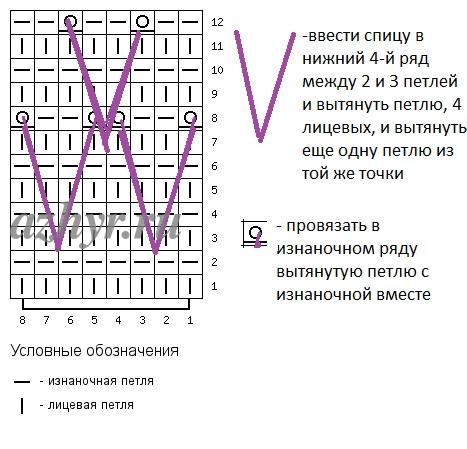 133971868_Uzorsvytyanutymipetlyamishema (467x449, 166Kb)