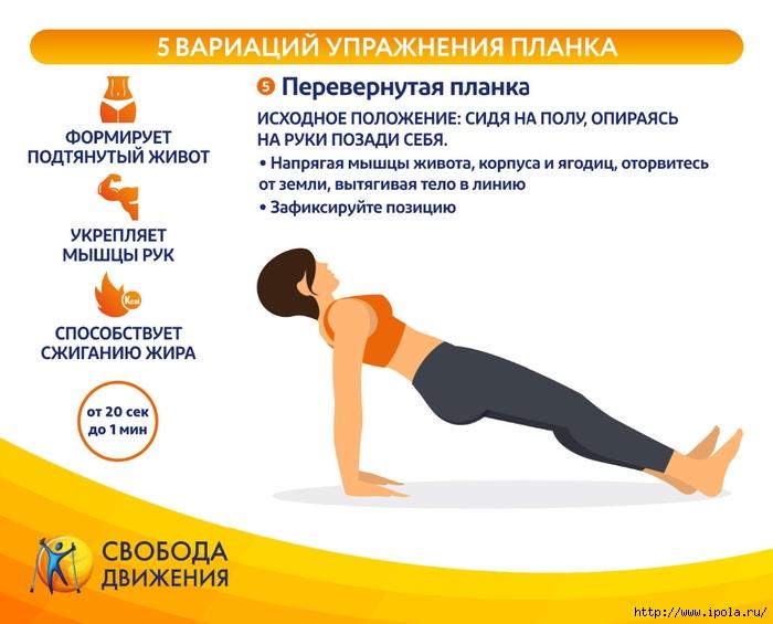 Похудеть С Упражнением Планка. Поможет ли похудеть упражнение «планка»?