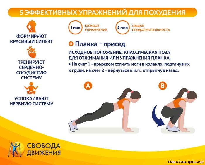 Тяжелые упражнения для похудения