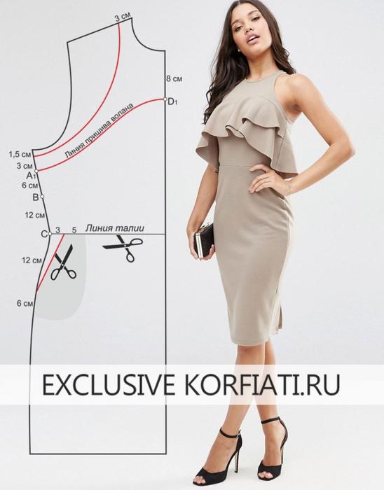 53ccf43e26e летнее платье - Самое интересное в блогах