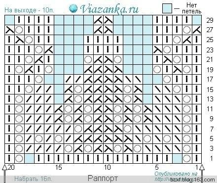 Кайма спицами 3а (440x370, 174Kb)