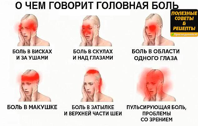 После кодировки болит голова