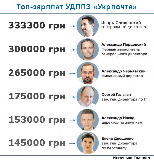 131992576_6029658_ukrpochtu_sostav_bandy_ahmetova.jpg