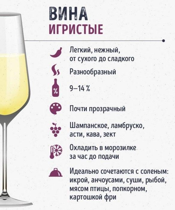 Что лучше выпить из спиртного чтобы стоял член