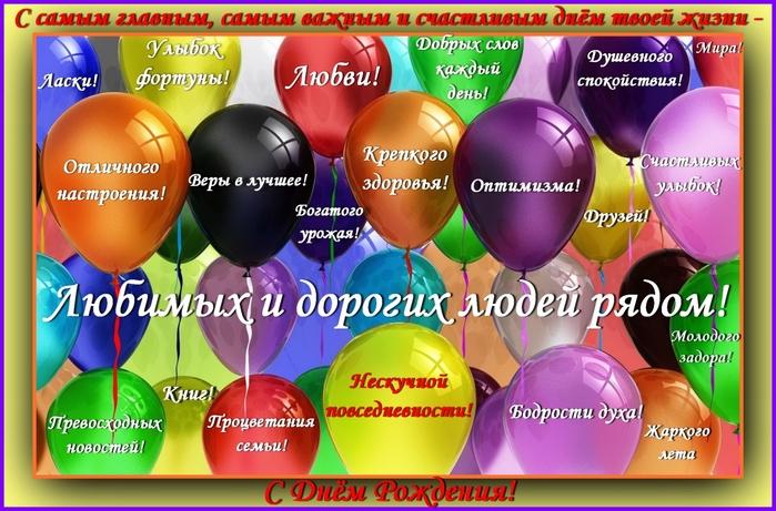 Поздравление с днем рождения счастья здоровья и минут