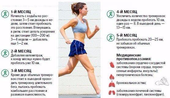 График Ходьбы Для Похудения. Ходьба для похудения