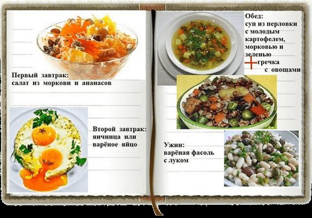 Правильное питание продукты и меню