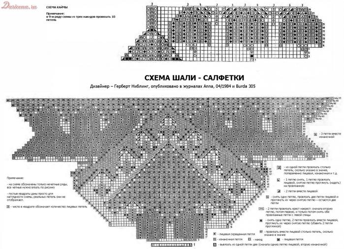 http://img0.liveinternet.ru/images/attach/d/1/135/91/135091546_3937385_kvadra_sxema.jpg