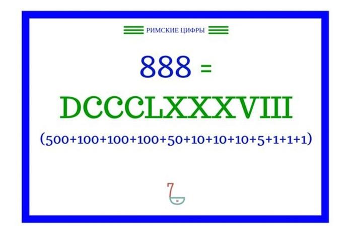 Римские цифры: как в них разобраться и запомнить