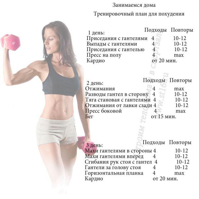 Интенсивные Упражнения Для Похудения Всего Тела. Упражнения для похудения в домашних условиях