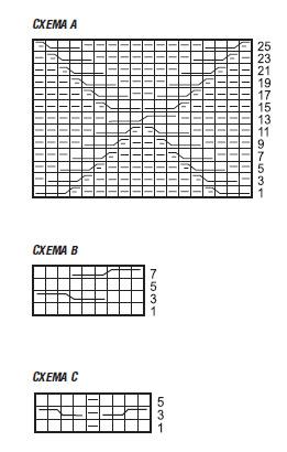 6226115_svobodnoeplatekolenapletenymuzoromschemevyazaniespicamidlyazhenshchinplatyasarafanydlya (261x410, 34Kb)