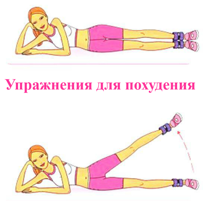 Какие Можно Делать Упражнение Чтобы Похудеть Картинки.