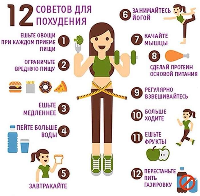 Питание для реального похудения