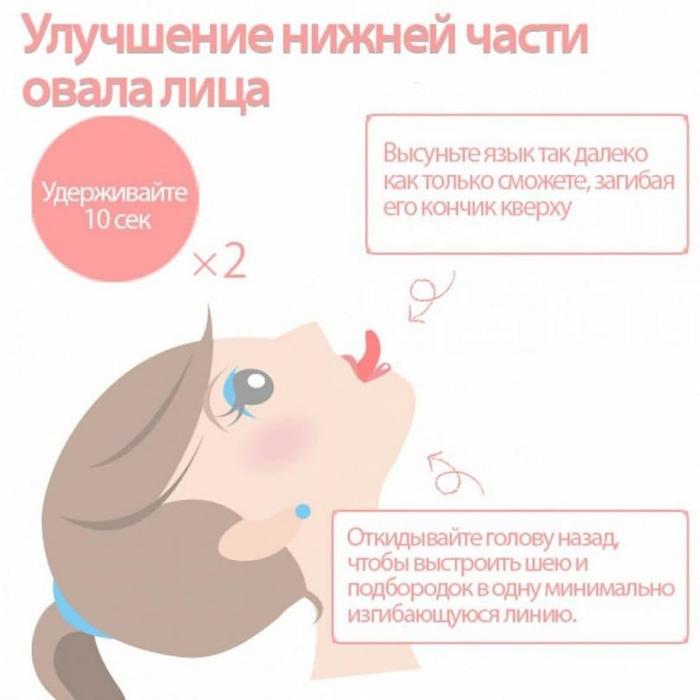 Что делать чтобы похудели лицо и щеки