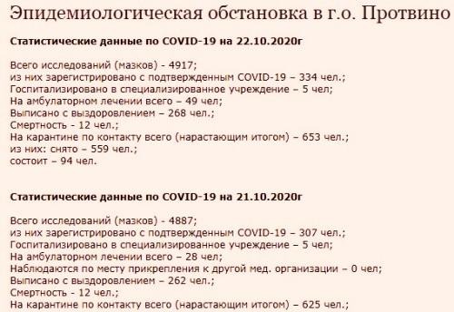 19cv22okt20pro (500x344, 153Kb)