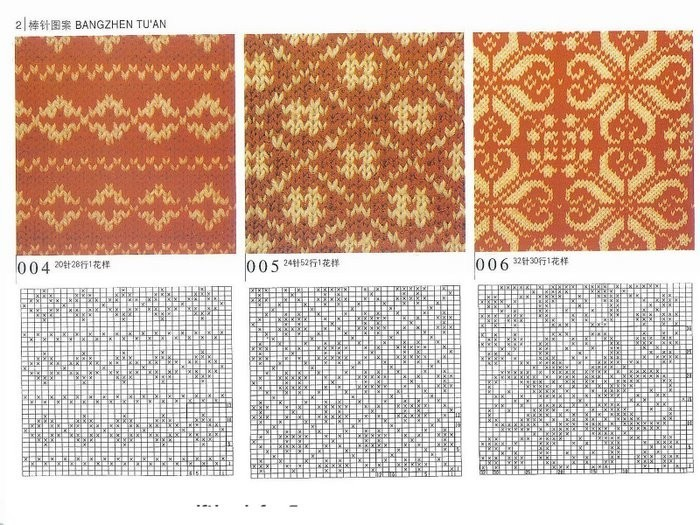 рисунки для вязания спицами. рисунок вязания спицами.
