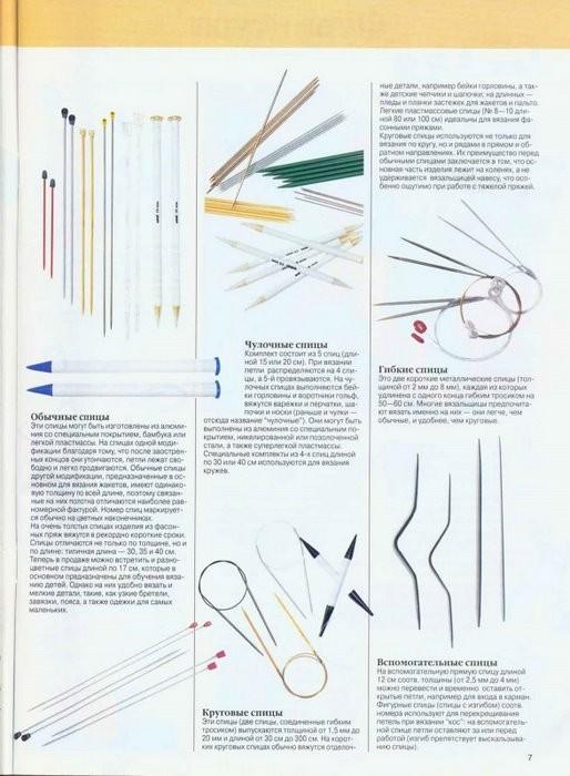 5.Вспомогательные спицы,фигурные спицы.  Такие спицы используются для...