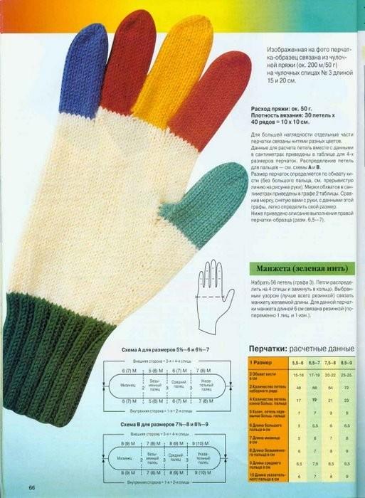 Схема вязания на спицах перчаток Сентябрь 28, 2012.