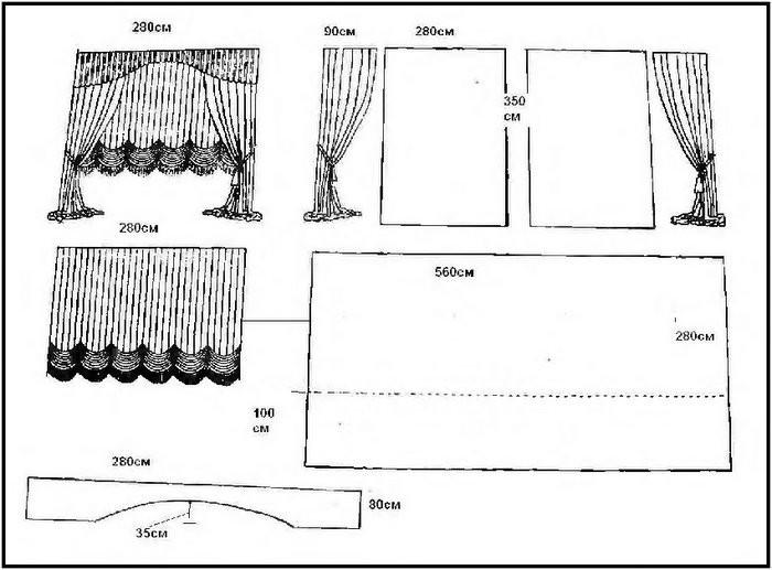 Шторы, дизайн штор, выкройки штор, пошив штор своими руками.