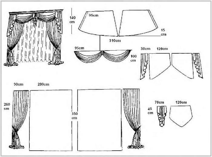 Это фото находится также в архивах: выкройки штор книга...