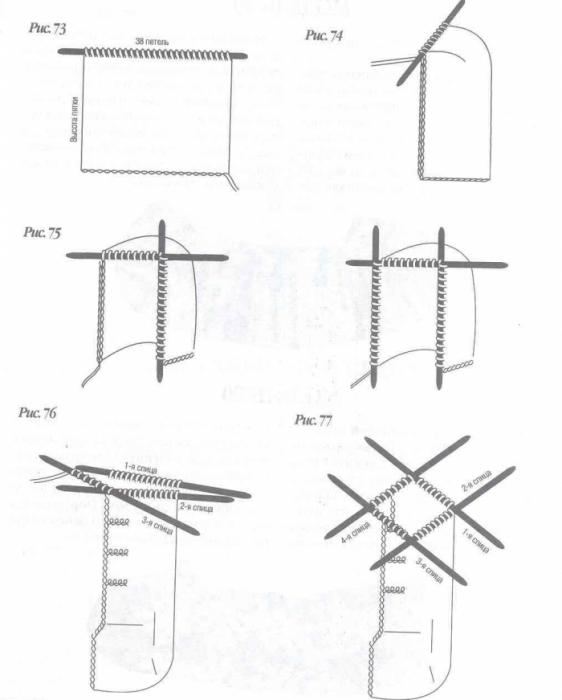 пошаговая инструкция для вязания носок.