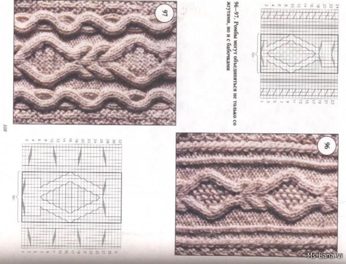 Посмотреть узоры для вязания аранов можно в посте.