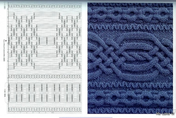 Изображение из каталогов: Детское вязаное платья , Как сшить модную...
