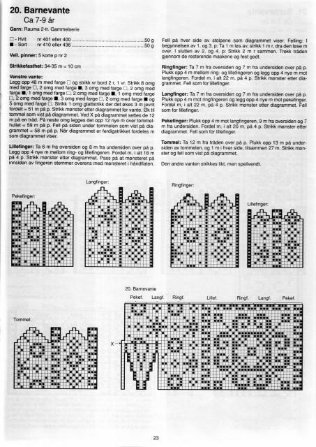 схема вязания варежек с норвежским узором.