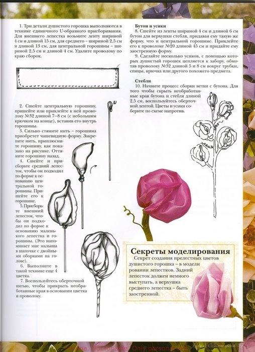 Сочетая цветы из ленты (схемы ниже), вы можете создать картину.