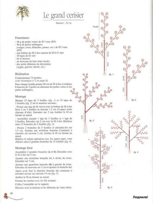 Схемы плетения бисером, цветы и деревья из бисера, игрушки.
