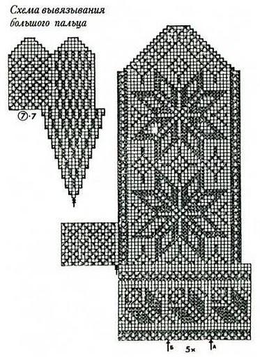 схемы вязания варежек с узором. вяжем спицами для женщин безрукавку.
