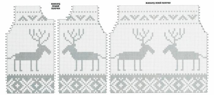 Вязание мужского свитера спицами.