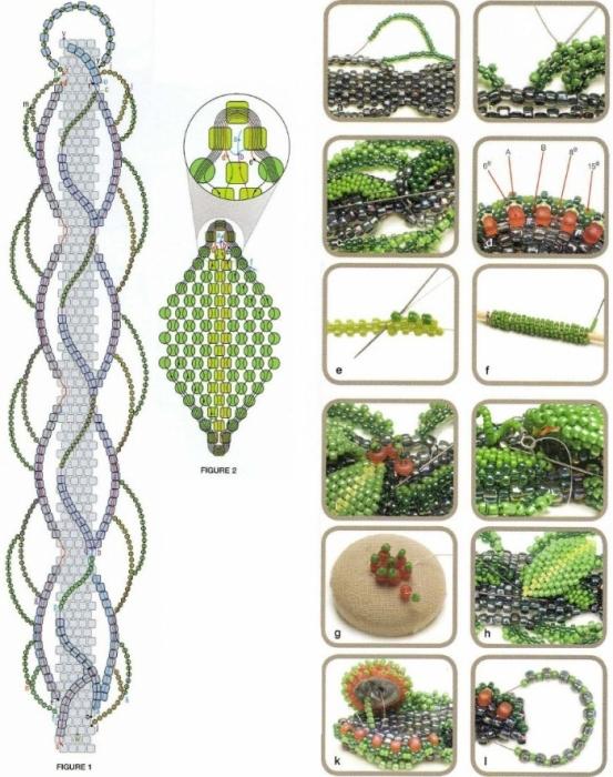 """Интересный  """"живой """" браслет собранный из зеленых листочков и красных ягод."""
