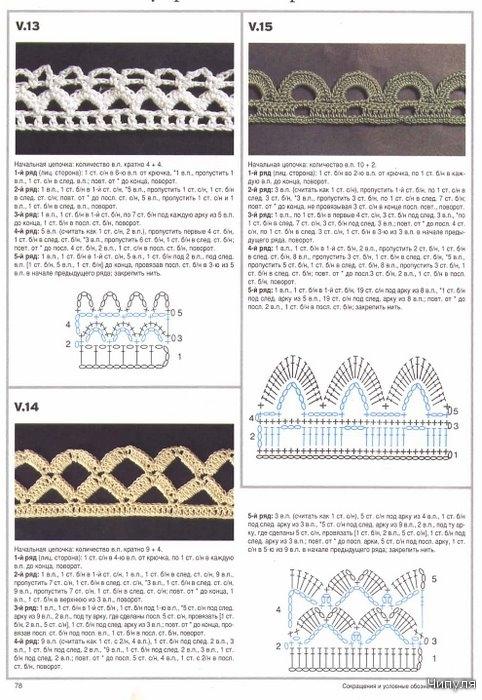 Комментарий: вязание крючком для детей со схемами и.