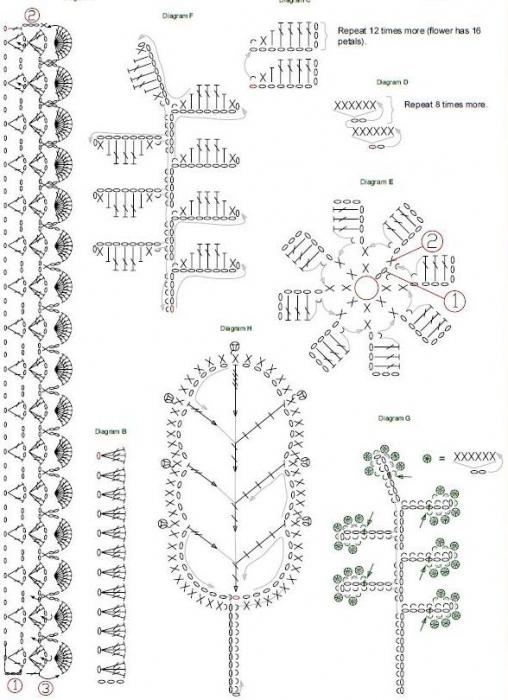 схема вязания цветов.